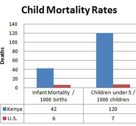 kenya-pics-mortality